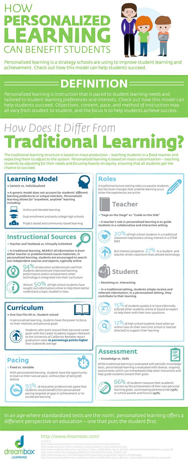 how-pelearning-can-benefits-learning