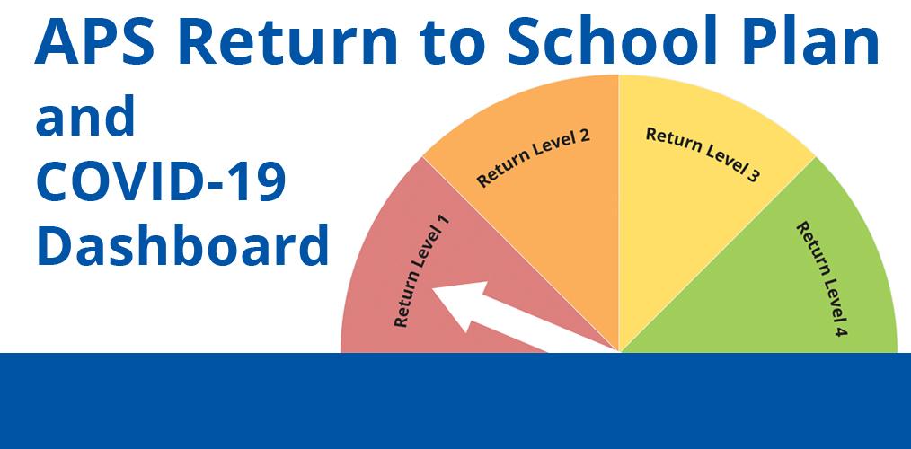 Plan de retour à l'école APS || Plan de regreso à la escuela